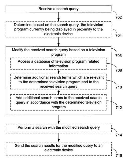 Le principe du brevet